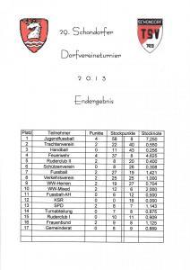 Dorfvereineturnier 2013